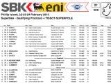 Nouveau format de qualification pour le Superbike 2014.