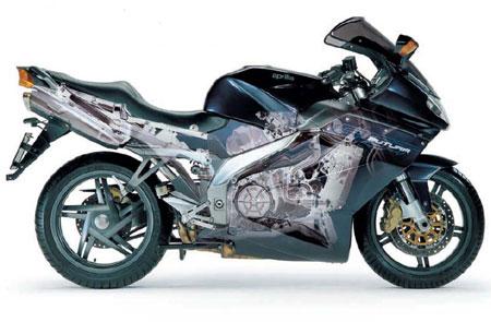 Aprilia RST 1000 FUTURA 2003 - 7