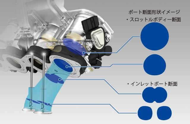 Honda CBR 600 RR 2021 - 8