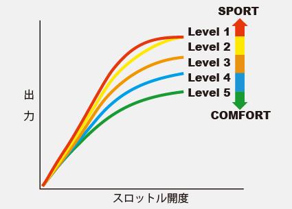 Honda CBR 600 RR 2021 - 6