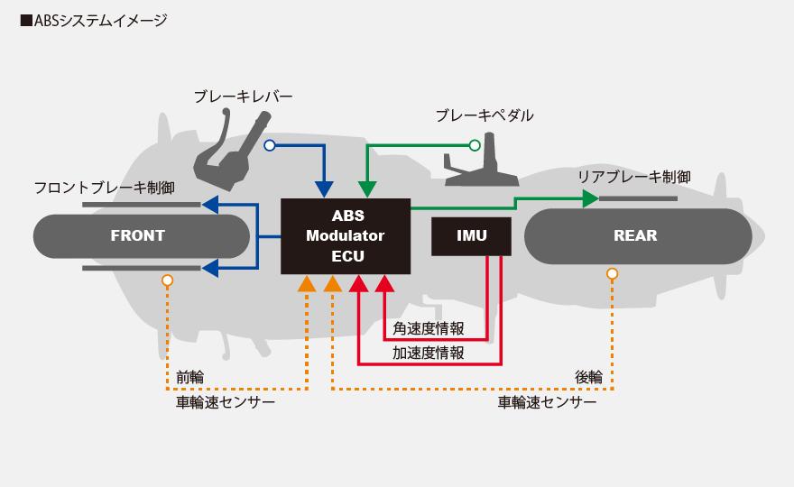Honda CBR 600 RR 2021 - 13