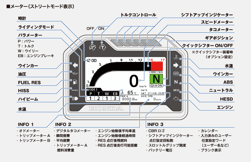 Honda CBR 600 RR 2021 - 32