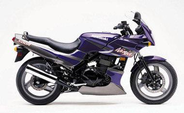 Kawasaki 500 GPZ