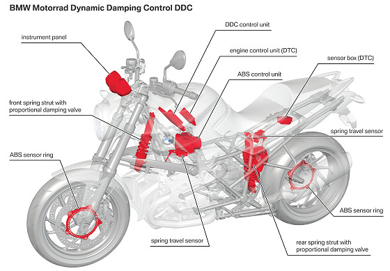 Page also New Harley Xl Sportster Seats From Burly Brand additionally Flypage product id 187334 besides 1980 Ford Ignition Wiring Diagram additionally Download. on triumph electrical diagram